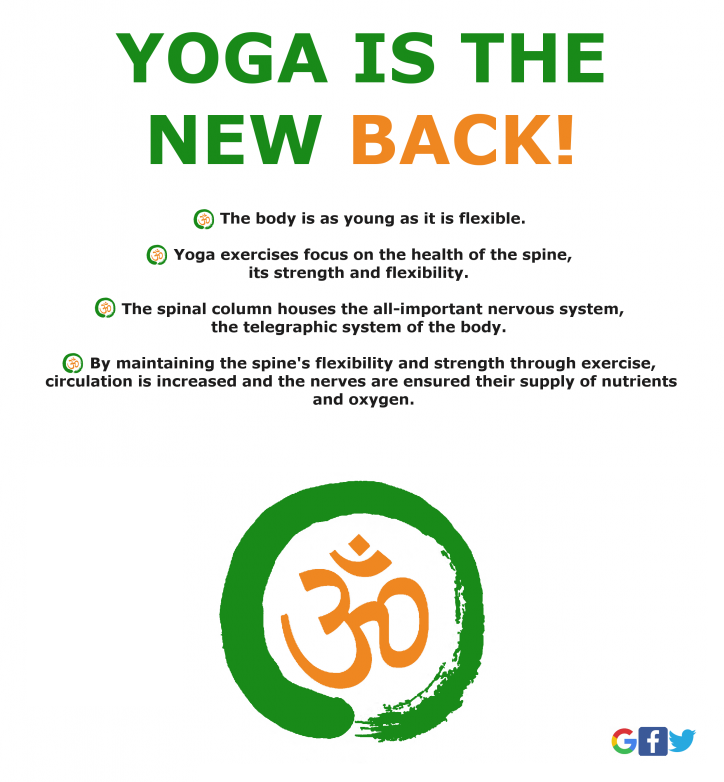 yoga is the new back