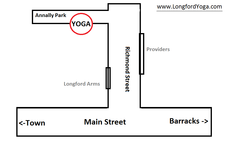 Aontacht Yoga Map Longford Town Karate Dojo Fitness Centre 2018